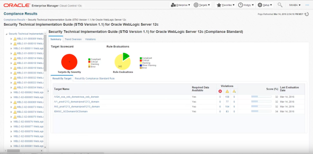 Track Compliance with the Oracle WebLogic Server 12c STIG