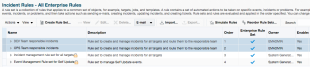 Incident Rule Sets